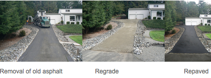 Residential paving services rendered on a home in Auburn, WA
